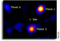 Small, Ground-Based Telescope Images Three Exoplanets
